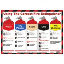 USING THE CORRECT FIRE EXTINGUISHER POSTER